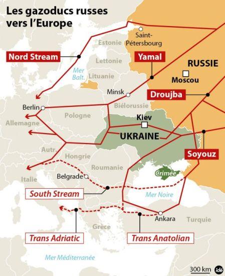 Avec la crise ukrainienne, les intérêts vitaux de la Russie sont directement menacés